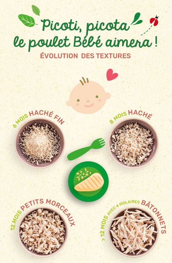 evolution texture viande