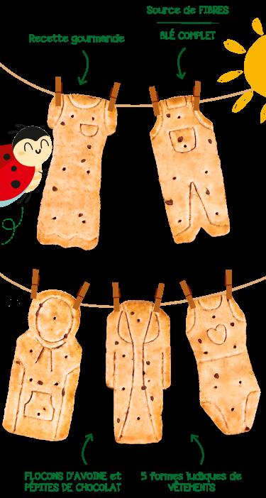 Les biscuits Mini Matin