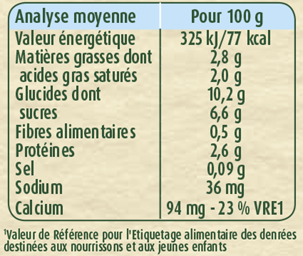 Analyse Moyenne Brassé Les récoltes Bio Framboise